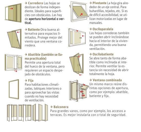apertura-tipos-ventanas